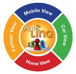 auto-linq-views