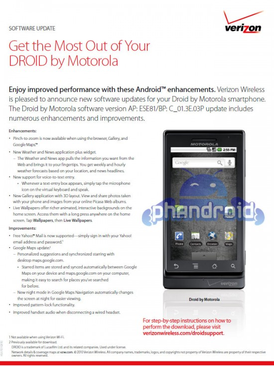 droid-support