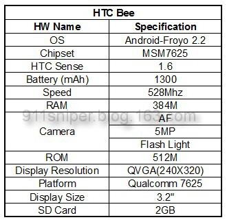 HTC Bee Specs