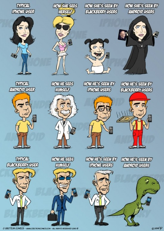 How Phone Users See Each Other : Android vs iPhone vs BlackBerry (Funny Infographic)