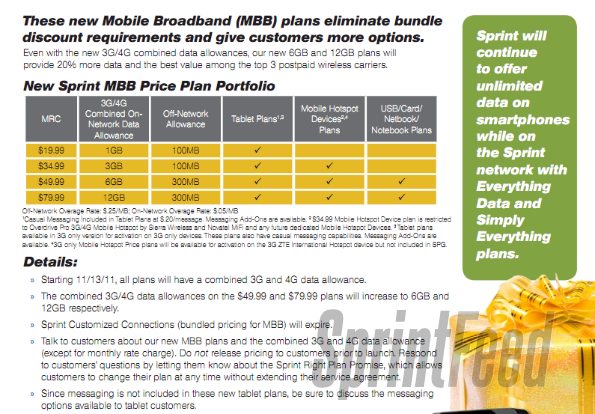 Tiered Data for Sprint Mobile Broadband and Hotspot Plans Begins