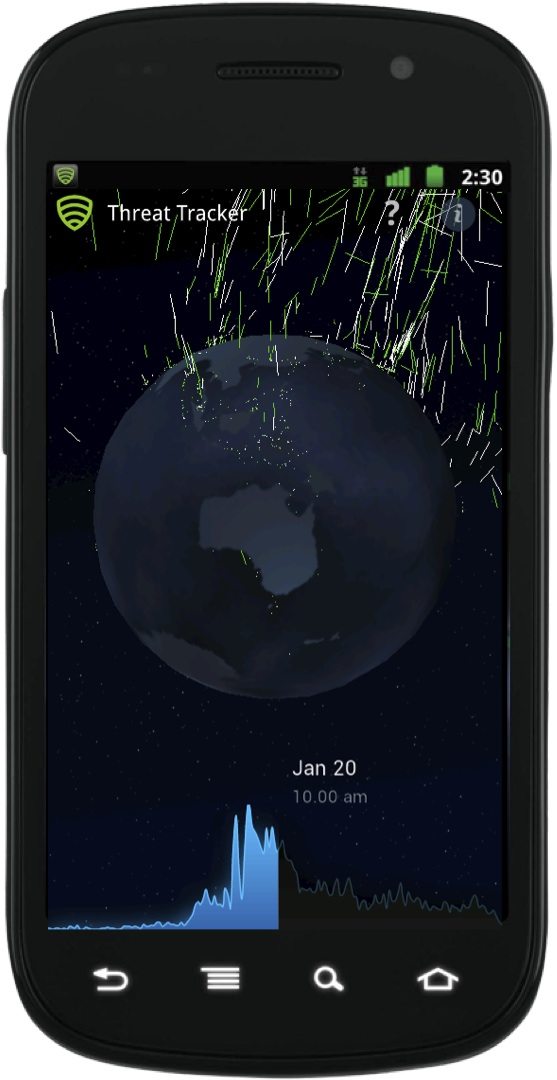 Lookout Labs Releases Mobile Threat Tracker for Android