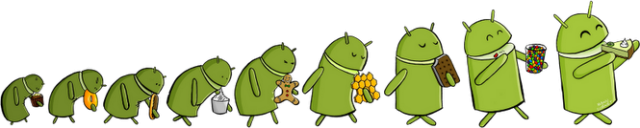 android key lime pie evolution of android
