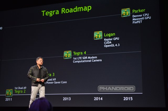 NVIDIA details Tegra roadmap, introduces Logan and Parker mobile