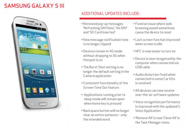 verizon galaxy s3 update changelog