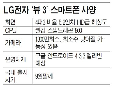LG Vu 3 specs Korean