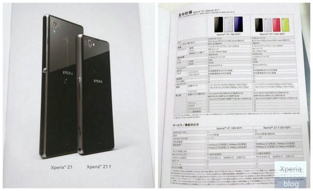 Sony Xperia Z1 f Mini