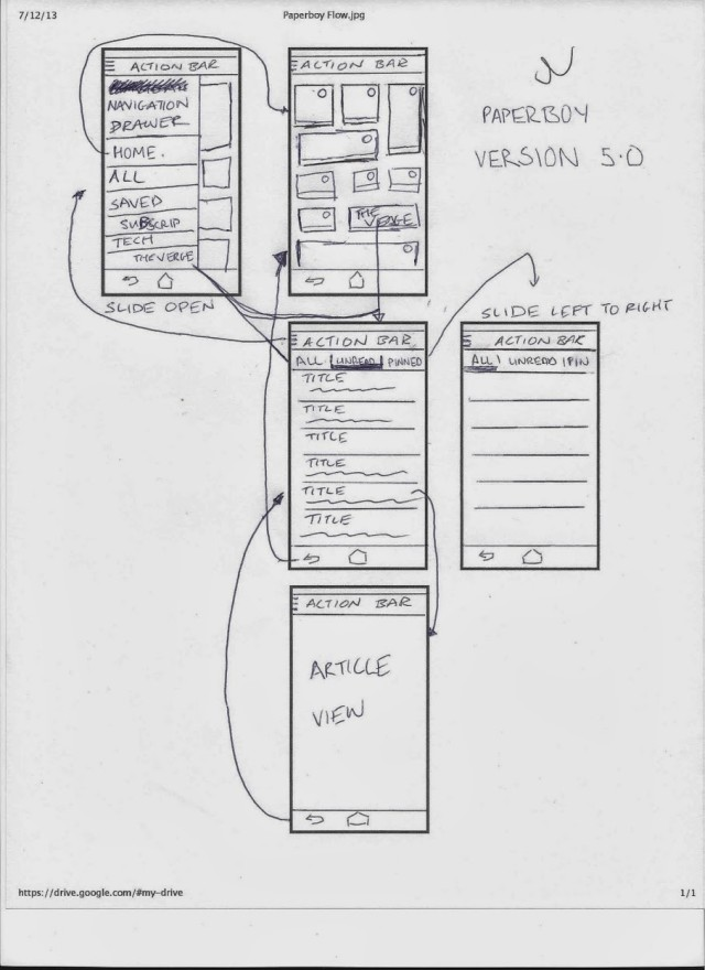 paperboy wireframe