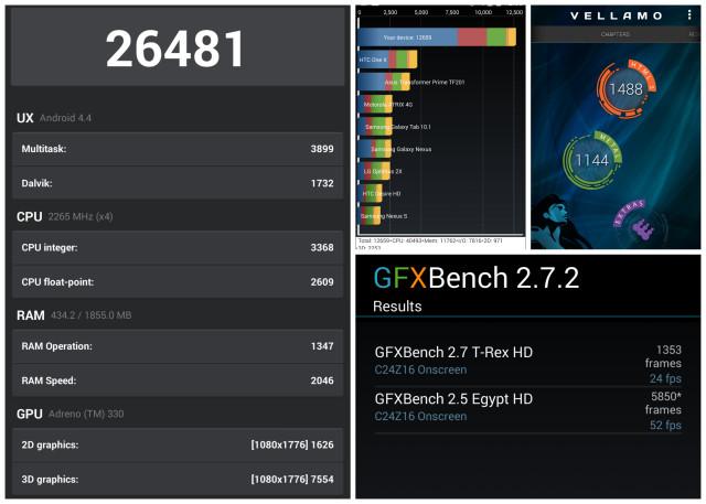 Nexus 5 benchmarks