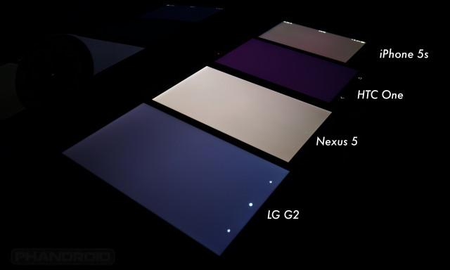 Nexus 5 display viewing angles