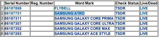 Samsung Galaxy Core Prima, Ultra, Max, Ace Style, Atro and