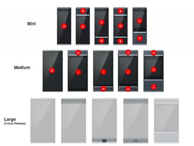 Project Ara enoskeleton sizes