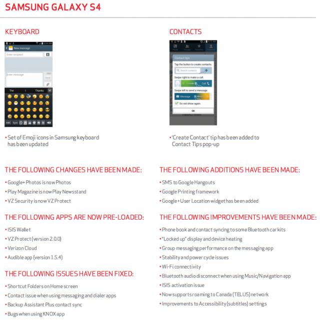 Samsung Galaxy S4 KitKat software I545VRUFNC5