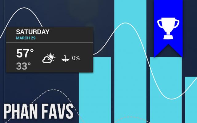 phan fav 1 weather