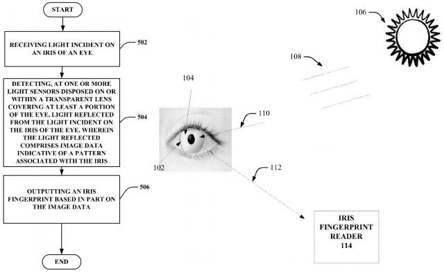 google-iris-scanner
