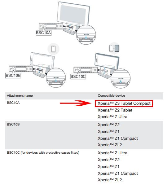 Amazing Sony Z3 Compact Schematic Diagram Diagram Wiring Database Numdin4X4Andersnl