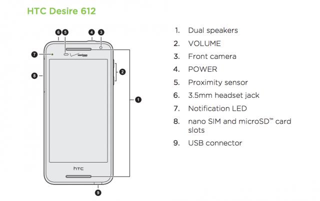 Verizon HTC Desire 612