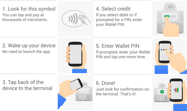 how-to-use-tap-and-pay-android