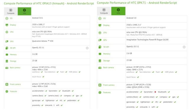 HTC One M9 Ultra benchmarks