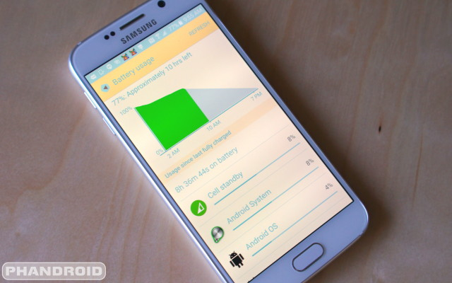 Samsung Galaxy S6 DSC09413