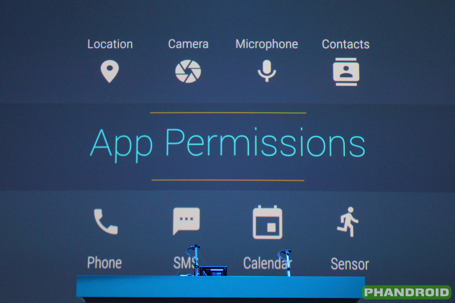 Apps in Android Marshmallow only ask permission for things