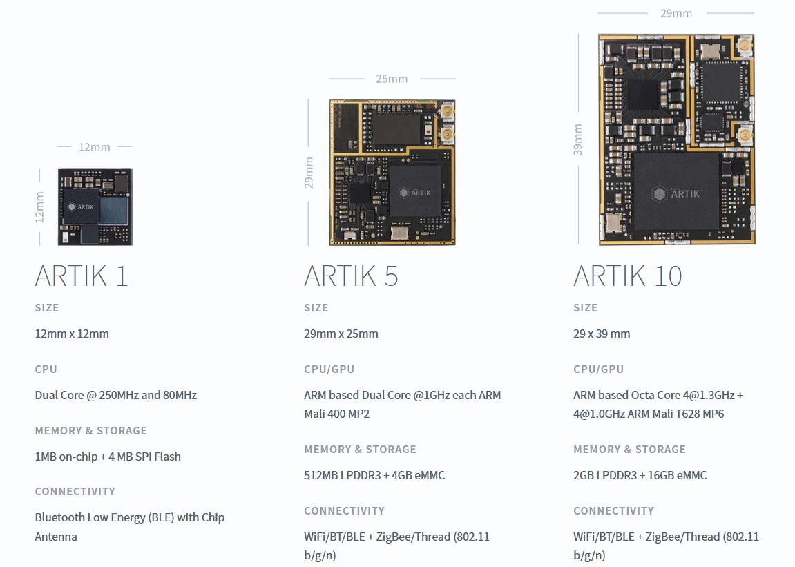 Samsung introduces Arduino-like open development platform