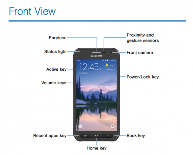 Samsung Galaxy S6 Manual and user guide PDF