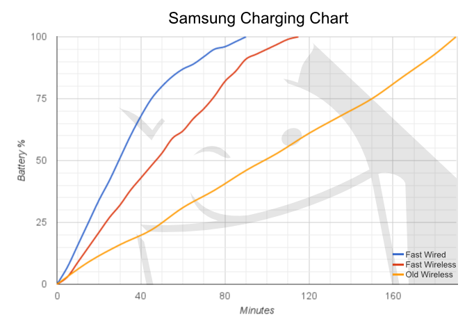 Charge-Chart.png