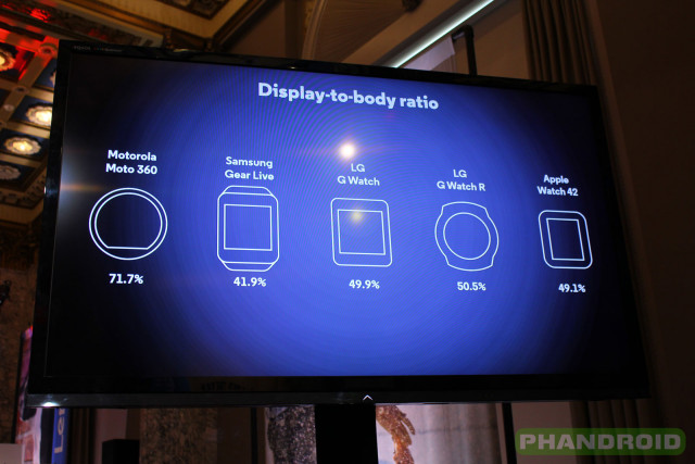 phandroid-moto-360-display-to-body-ratio