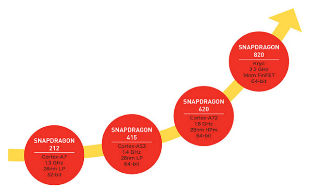 snapdragon-family