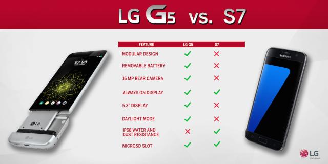 LGG5-vs-G7