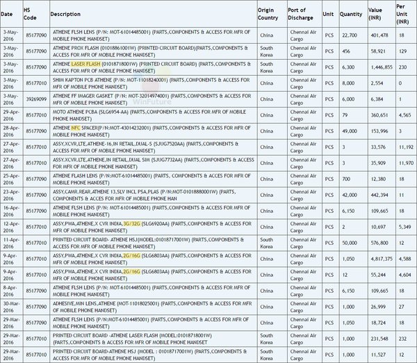 moto-g4-import-deatils-screenshot