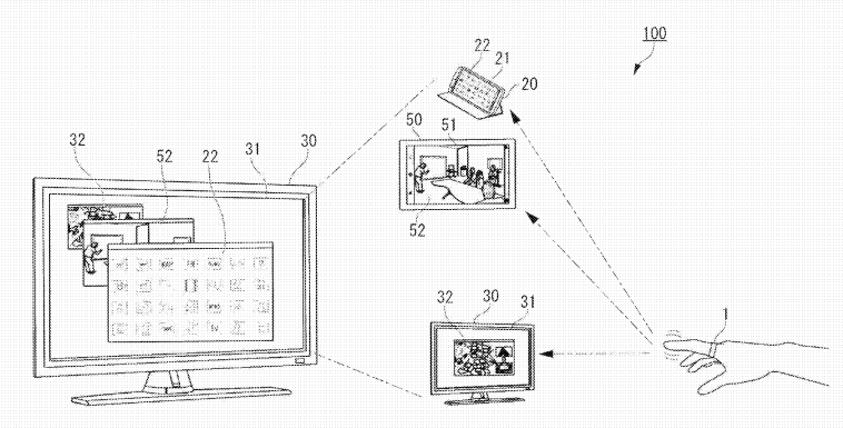 Sony Wearable Device Controller