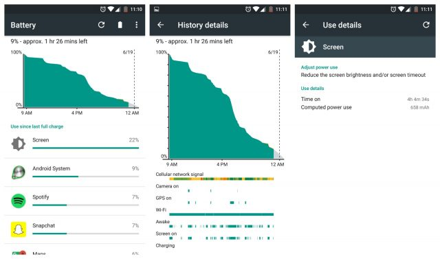 OnePlus 3 battery life Normal use
