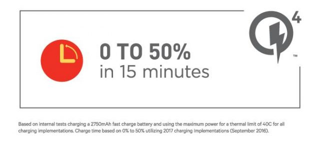 snapdragon_quickcharge4_0-to-5-feature_1