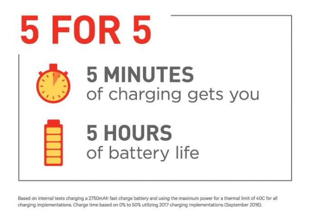snapdragon_quickcharge4_5-for-5-feature