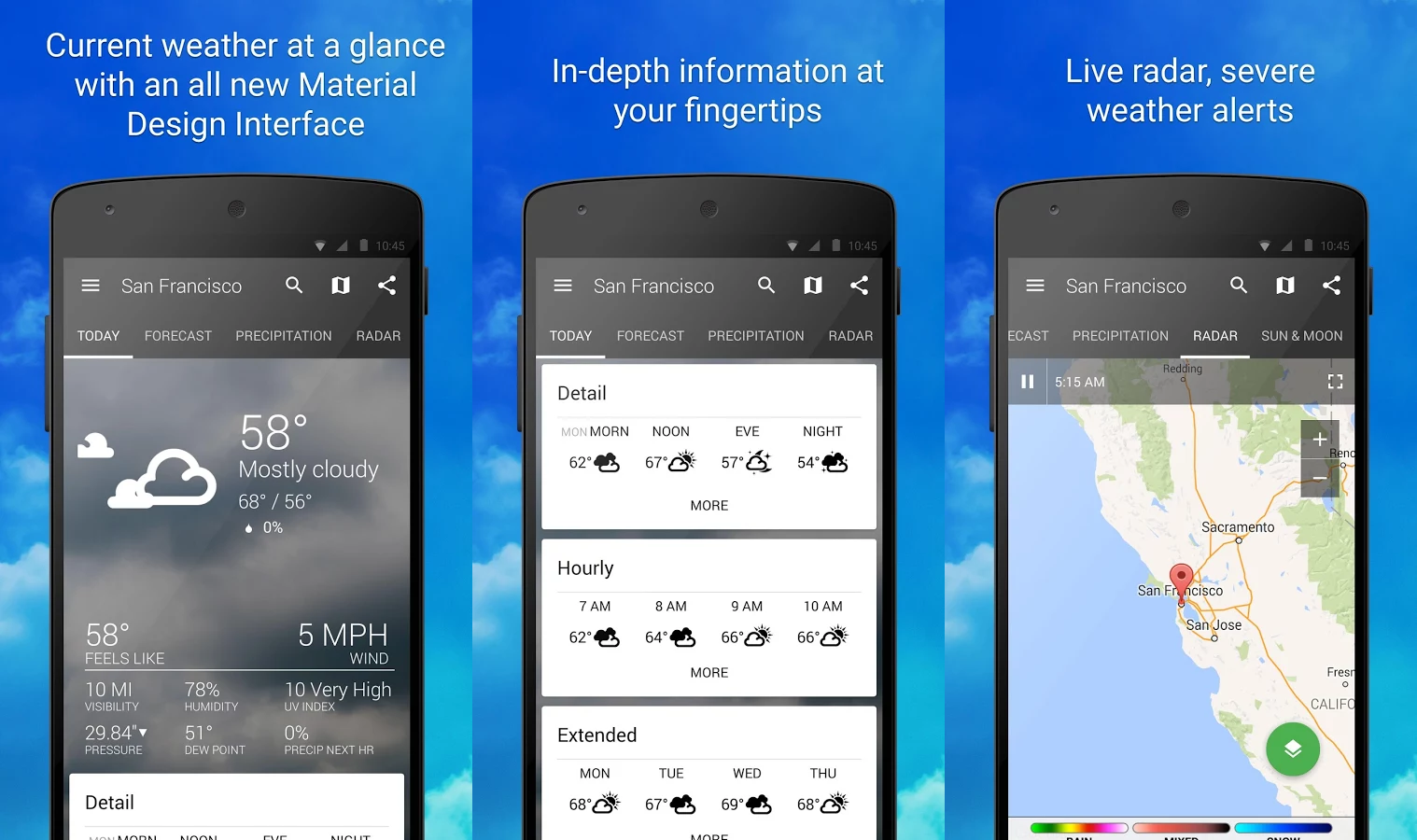 10 Best Weather Apps for Android in 2018 | Phandroid