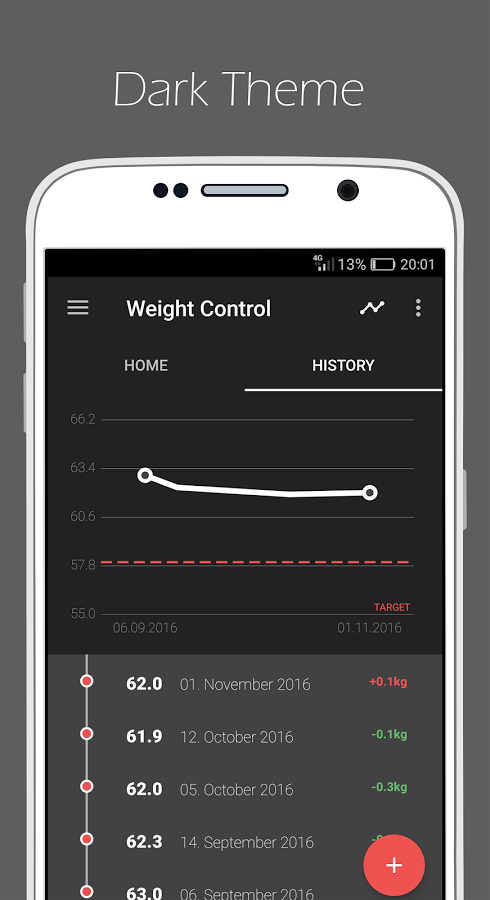 10 best weight loss apps on android