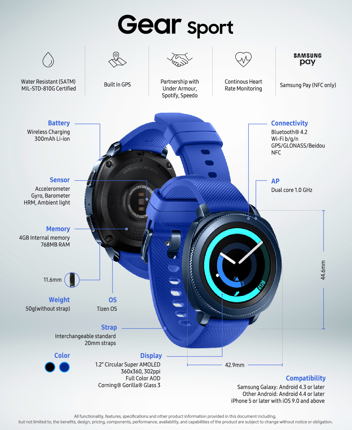 8e28ce780a0 Starting today, both the Gear Sport and Gear IconX (2018) are now available  to purchase from many different retailers, including the likes of Best Buy,  ...
