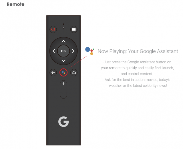 Did the FCC just out a Google TV refresh, mashing Chromecast