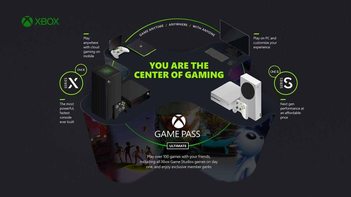 Microsoft needs to put Xbox Game Pass wherever in your home