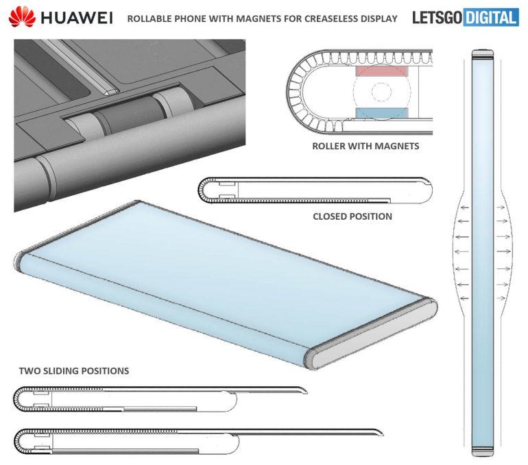 Huawei plans on utilizing a plastic OLED